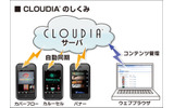 CRI・ミドルウェア、iPhone向けInAppPRエンジン『CLOUDIA』を発表の画像