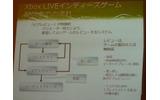 インディーズゲームをXbox360向けに作って売るために―IGDA日本 SIG-Indie第4回研究会の画像