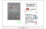 バンダイナムコゲームス、ウィルコム端末向けに画像処理ソフトを提供の画像