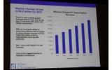 【GDC2011】英国、ドイツ、フランスだけでない欧州市場・・・デジタル流通に大きな期待の画像