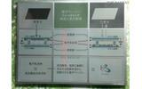 電子ペーパーの原理。プラスに帯電した黒い電子粉流体と、マイナスに帯電した白い電子粉流体を分留し、電圧をかけて表示を切り替える 電子ペーパーの原理。プラスに帯電した黒い電子粉流体と、マイナスに帯電した白い電子粉流体を分留し、電圧をかけて表示を切り替えるの画像