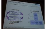 プラットフォーム提供と内作アプリの両輪で展開の画像