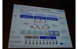 ngCoreをベースにクロスデバイス・クロスエリア展開の画像