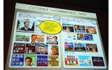 コンテンツ・エコサイクルからビジネスを拡大する「ニコニコ動画」の画像