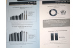 【E3 2011】ゲーム市場規模は159億ドル、デジタル分野急拡大~米業界団体ESA の画像