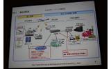J-ALERTというシステムの画像