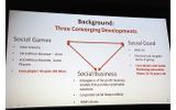 ゲームと企業活動と社会貢献をリンクの画像