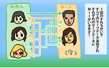 すれちがい通信のイメージ。空きデータにもMiiを登録したくなっちゃいます(すれちがいが多くできるイベントでは逆効果かも?)の画像