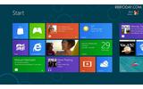 Windows 8の新しいインターフェースの画像