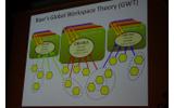 グローバルワークスペース理論の応用の画像