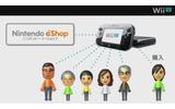購入コンテンツは同じWii Uに登録されたアカウントすべてで利用可能にの画像
