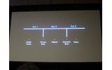 【GDC 2013】ディズニー&ピクサーのヒットタイトルに見られるストーリーの黄金律とは? 現役クリエイターがあかす方程式の画像