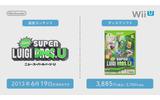 【Nintendo Direct】Wii U新作発売日情報ひとまとめ ― 桐生一馬が任天堂ハードに殴り込みの画像