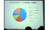 【SIG-Glocal#11】ブラジル人が日本のゲームに望むこととは? 留学生によるブラジル人ゲーマー調査・・・GDC2013報告会の画像