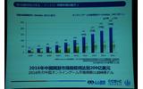 2016年の中国オンラインゲーム市場は209億ドルにのぼる見込みの画像