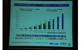 2013年の日本ソーシャルゲーム市場は44億ドルの画像