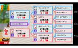 『ソリティ馬』のスマートフォン版が発表!オンライン要素や「血統」などを追加し、F2Pにの画像