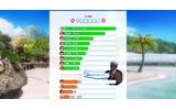 『DOA Xtreme 3』総選挙の中間結果第2弾が発表…8位紅葉、9位エレナ、10位レイファンの画像
