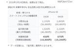 KDDIの販売価格の画像