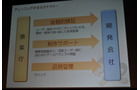 【CEDEC 2009】猿楽庁の橋本長官がゲームのチューニングを語る・・・「ゲームチューニングってなんだろう?」