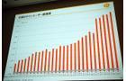 【CEDEC 2010】mixi、ソーシャルアプリはコミュニケーションツール