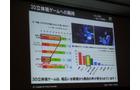 【TGS 2010】今度こそ3D立体視は普及するのか・・・TGSフォーラム