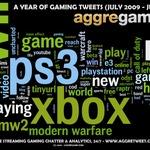 「どんなゲーム用語が話題になったか?」を視覚化 ― 話題の単語ほど大きく表示