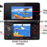 3DS版『スマブラ』は実現可能?海外ファンが想像してみた
