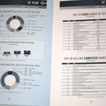 【E3 2011】ゲーム市場規模は159億ドル、デジタル分野急拡大~米業界団体ESA