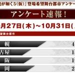 『龍が如く5』舞台都市アンケート途中結果発表 ― 現時点では「札幌」が最も多い