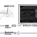トヨタ×グランツーリスモ・・・現実と仮想を結びつける新技術を動画でチェック