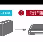 【Nintendo Direct】USB記録メディアは2TBまで認識、接続の際にはフォーマット必須・・・Wii Uのデータ管理をチェック