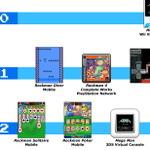 ロックマン25周年、ファンが作ったシリーズ作品網羅のインフォグラフィックスが凄い