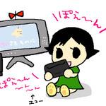 【Nらの伝説・33】ちょっとお試し『Wii カラオケ U』に「すれちがいのうた」!?