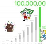 LINE、遂に1億ユーザー突破!サービス開始から1年7ヶ月で達成