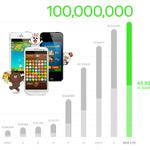 LINE友達と一緒に遊べるゲーム「LINE GAME」が累計ダウンロード数1億件を突破