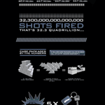 総プレイヤー1億人、総発射弾数は3京2,300兆発―『Call of Duty』の膨大な数値を伝える1枚のイメージ