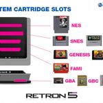 """ファミコンやメガドラなど複数のレトロハードに対応した互換機""""RetroN 5""""の発売日が決定"""