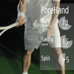"""【CES 2014】ソニー、""""スマート""""なテニスラケットを参考出展・・・スマホでテニスを上達"""