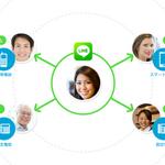 「LINE Showcase 2014 Feb.」まとめ ― 誰でもスタンプを作れる「LINE Creators Market」や「LINE電話/LINE Call」などの新サービスを発表