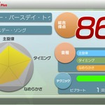 懐かしアニメから最新アニメまで!PS Vita『JOYSOUND.TV Plus』で期間限定「アニソン無料で100曲歌い放題祭り!!」開催