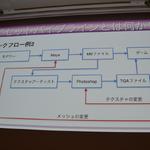 【CEDEC 2014】ゲーム開発を最適化するアセットパイプライン、基礎知識と構築のポイントを解説の画像