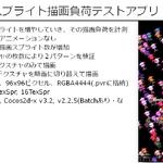 【CEDEC 2014】Cocos2d-xかUnityか・・・よりよい2Dゲーム開発のためのゲームエンジン選びと対策の画像