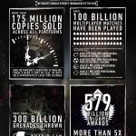 シリーズ累計1億7500万本!『Call of Duty』フランチャイズの天文学的な統計データが明らかにの画像