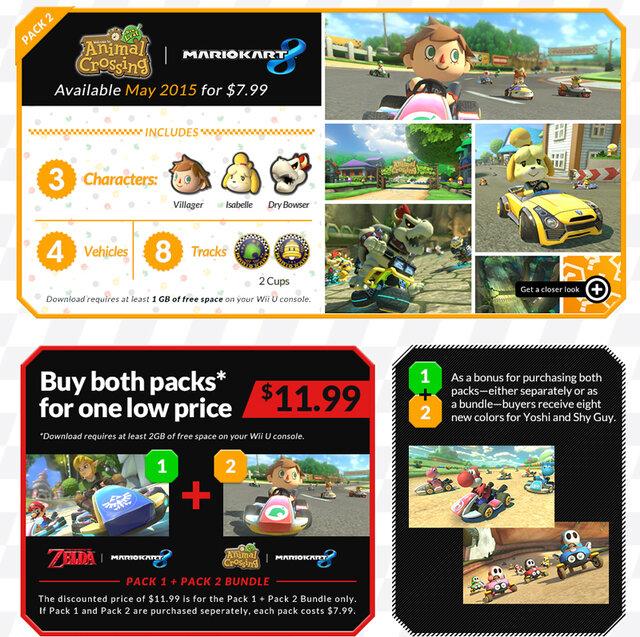 『マリオカート8』DLCで「リンク」「しずえ」などが参戦!「ブルーファルコン」やコースの追加も